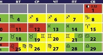 Посевной календарь на июль 2017 для огородников