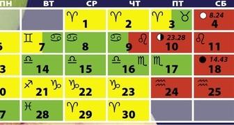 Лунный календарь на ноябрь 2018 для огородников