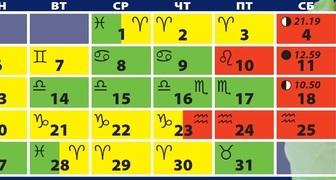 Лунный календарь на август 2020 для огородников
